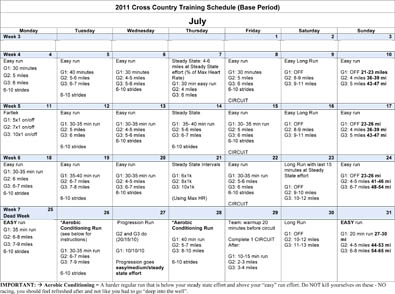 August 2011 Workouts